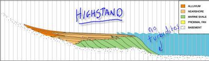 highstand_hst.jpg