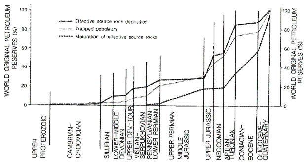 oil-source-plot.jpg