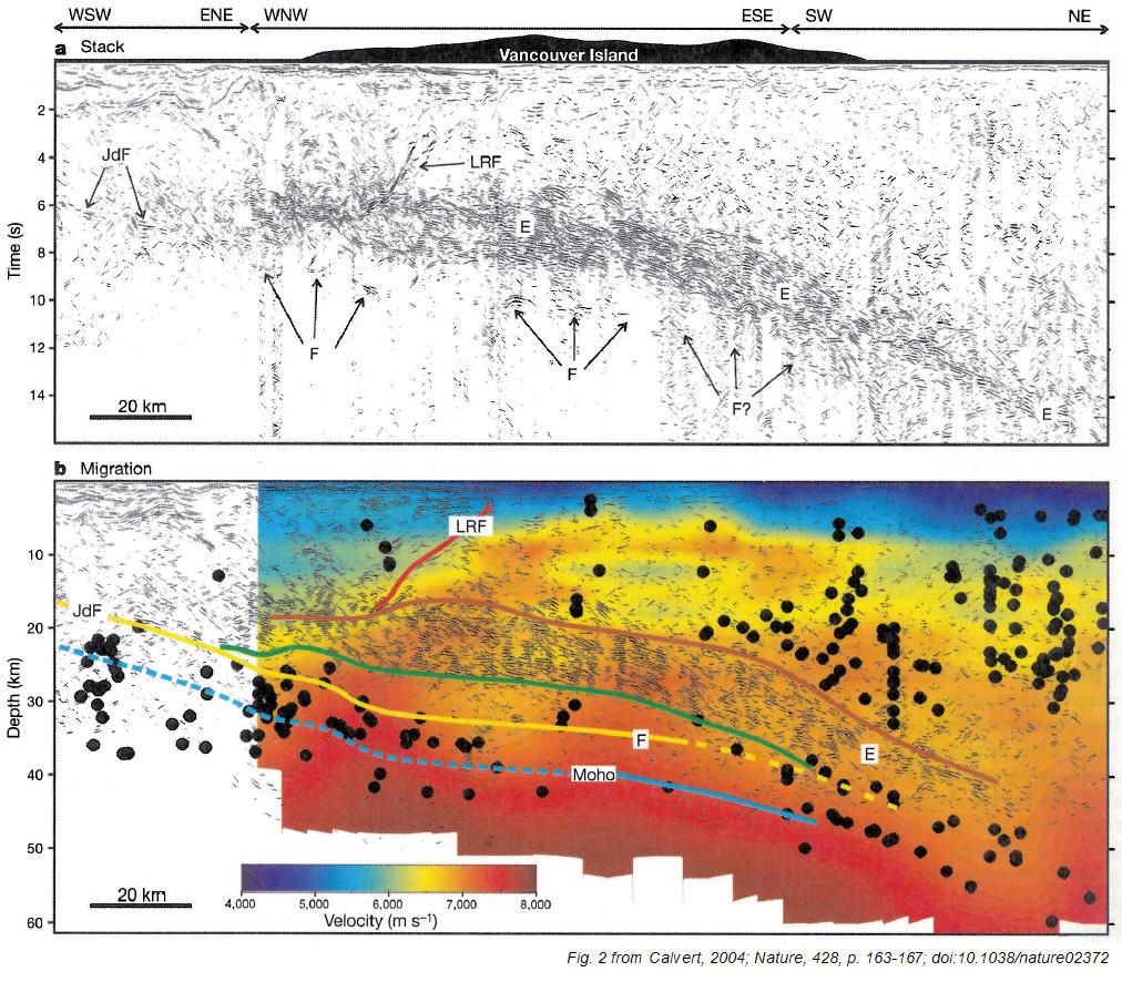 Subduction Denialism Part 3 Sedimentation In The Cascadia