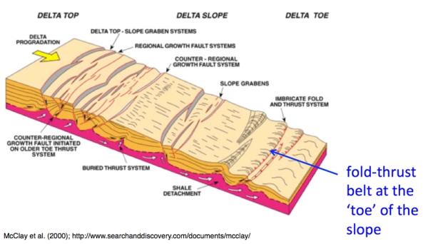 slide-fold-3